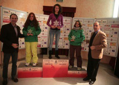 Premiazioni circuiti 2010