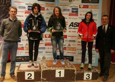 Premiazioni circuiti 2013