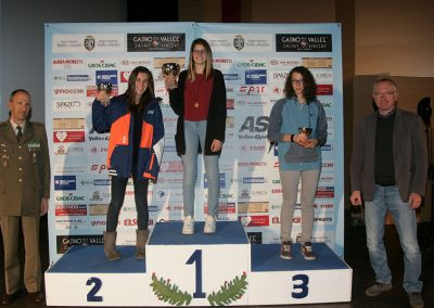 Premiazioni circuiti 2015
