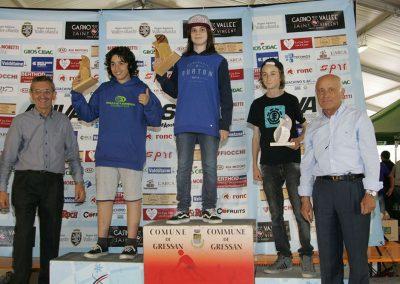 Premiazioni circuiti 2016